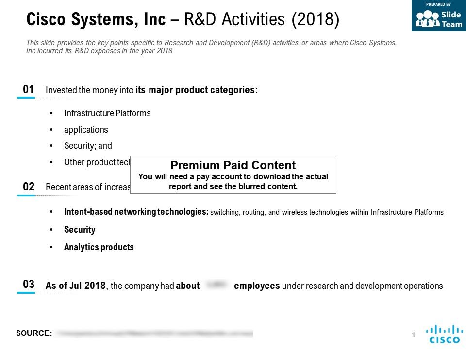 Cisco Systems Inc R And D Activities 2018