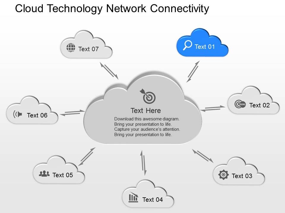 cj Cloud Technology Network Connectivity Powerpoint Template ...