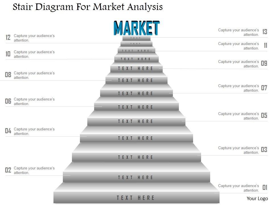 Ck Stair Diagram For Market Analysis Powerpoint Template Slide01 Slide02