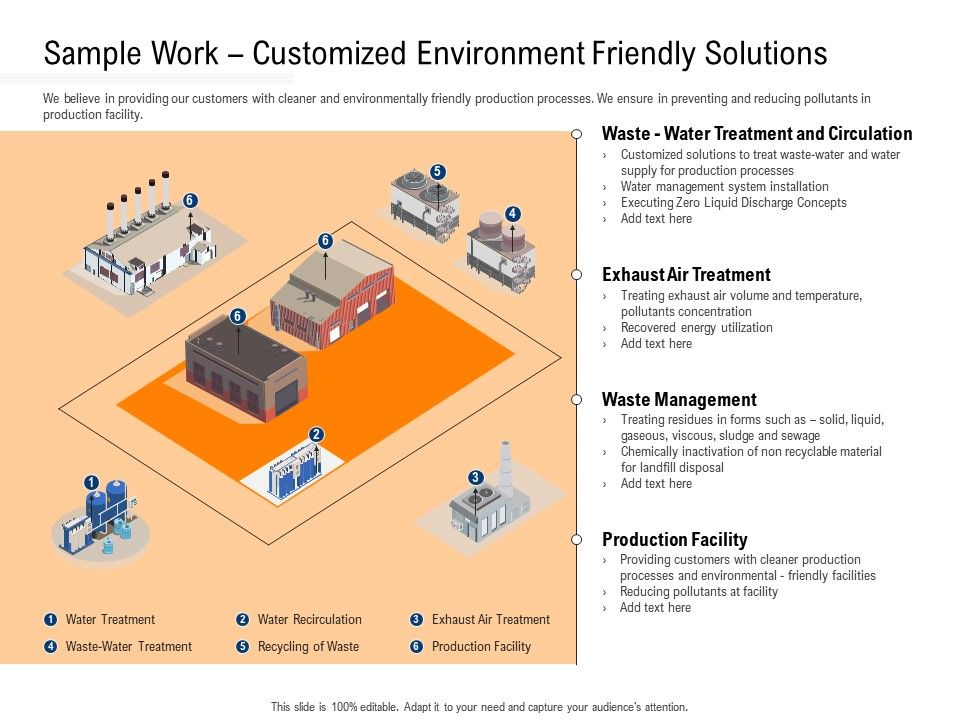 Clean Technology Sample Work Customized Environment Friendly Solutions