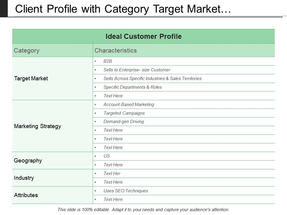 Client profile with category target market strategy and industry clientprofilewithcategorytargetmarketstrategyandindustryslide01 clientprofilewithcategorytargetmarketstrategyandindustryslide02 maxwellsz