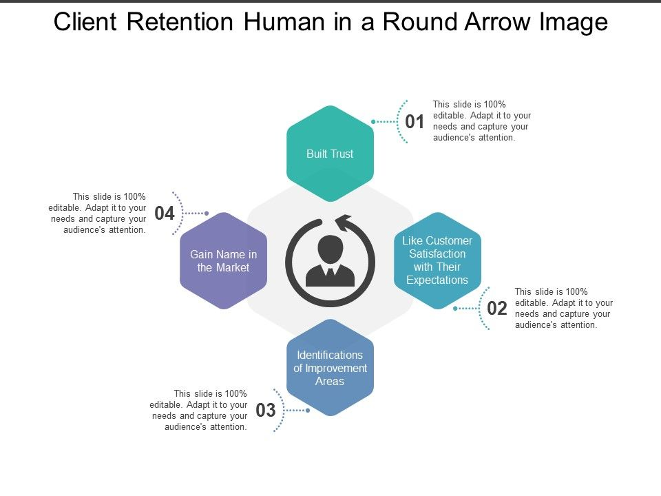 client_retention_human_in_a_round_arrow_image_slide01 client_retention_human_in_a_round_arrow_image_slide02
