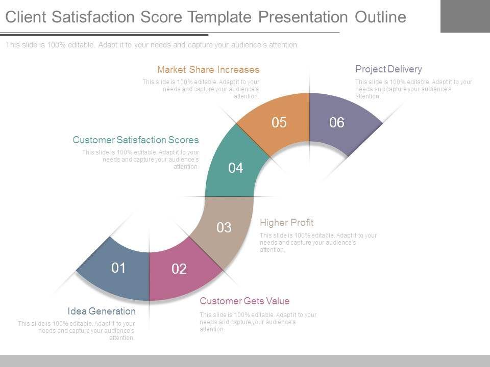 Client satisfaction ppt