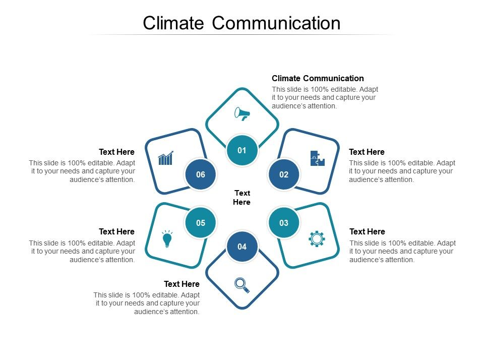 Climate Communication Ppt Powerpoint Presentation Layouts Icons Cpb