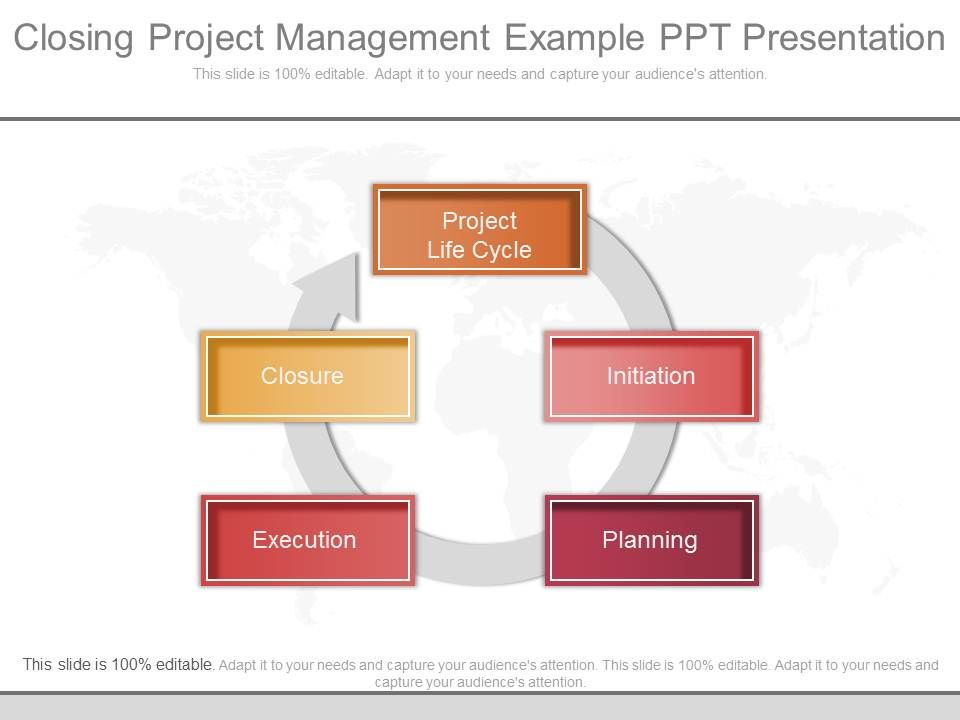 Closing Project Management Example Ppt Presentation | Powerpoint