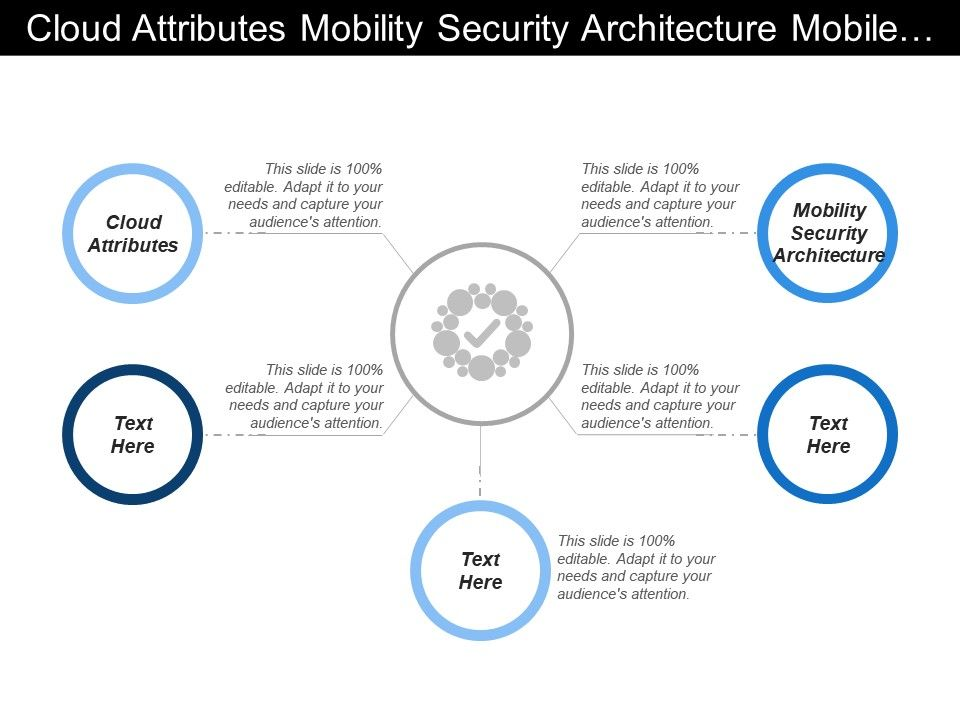 cloud_attributes_mobility_security_architecture_mobile_device_management_Slide01