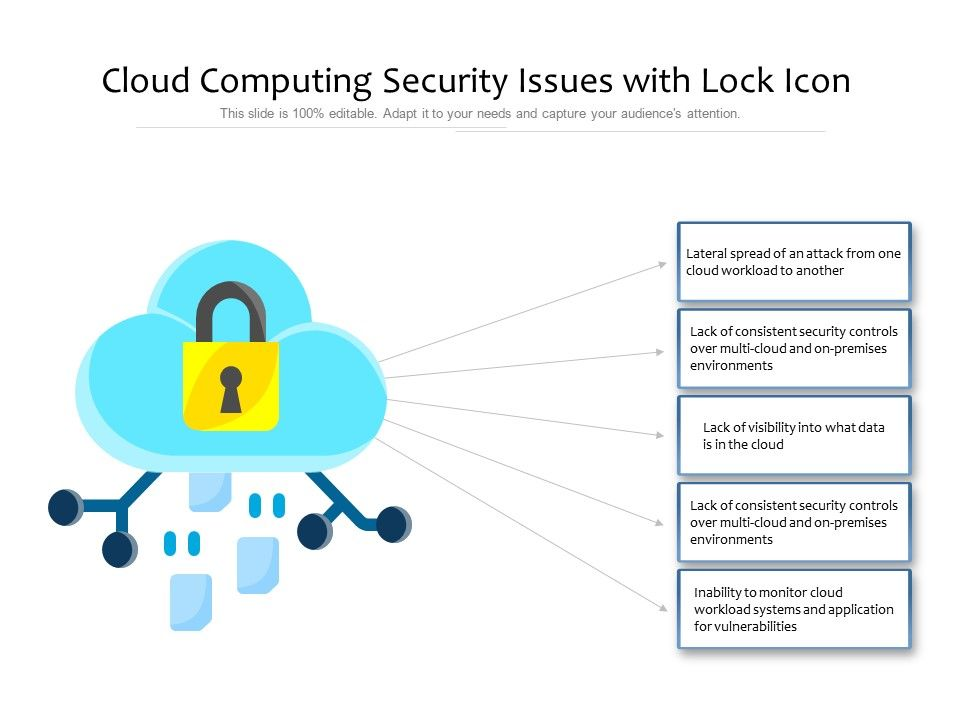 Cloud Computing Security Issues With Lock Icon