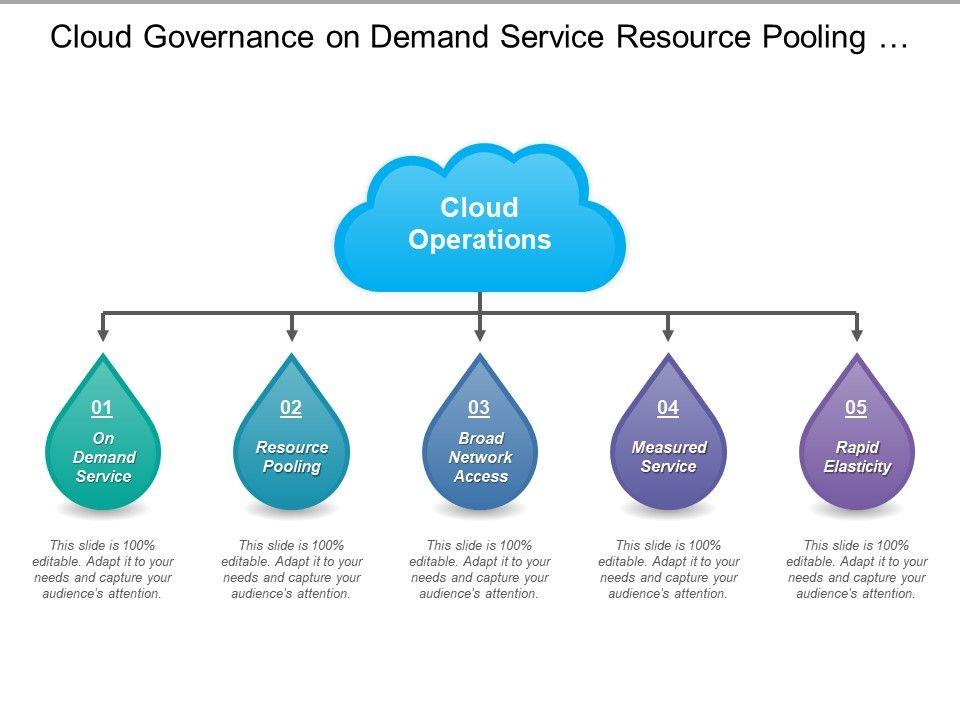 cloud_governance_on_demand_service_resource_pooling_network_access_Slide01