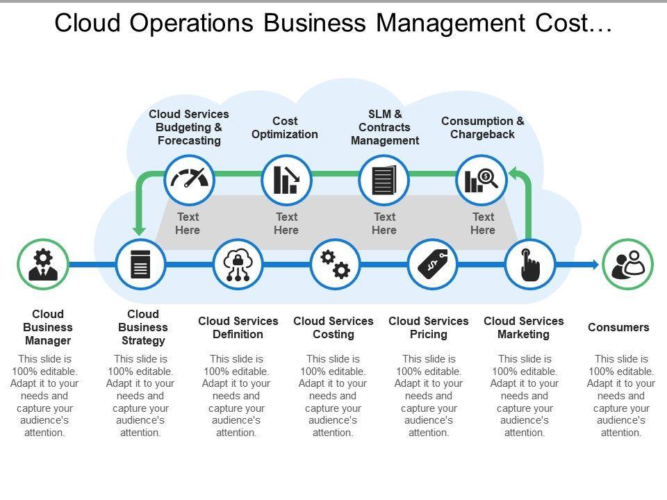 cloud_operations_business_management_cost_optimization_Slide01