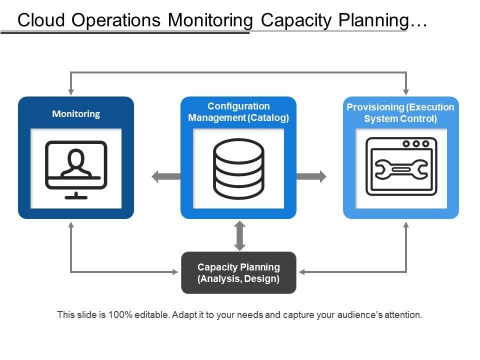 cloud_operations_monitoring_capacity_planning_provisioning_Slide01