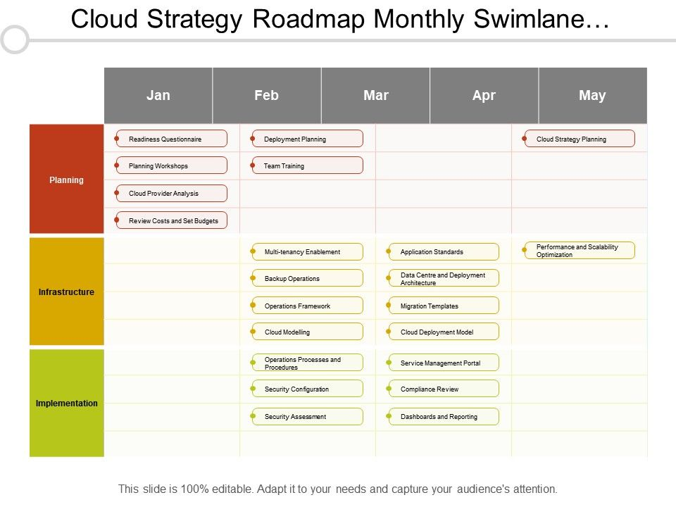 cloud_strategy_roadmap_monthly_swimlane_showing_planning_and_infrastructure_Slide01