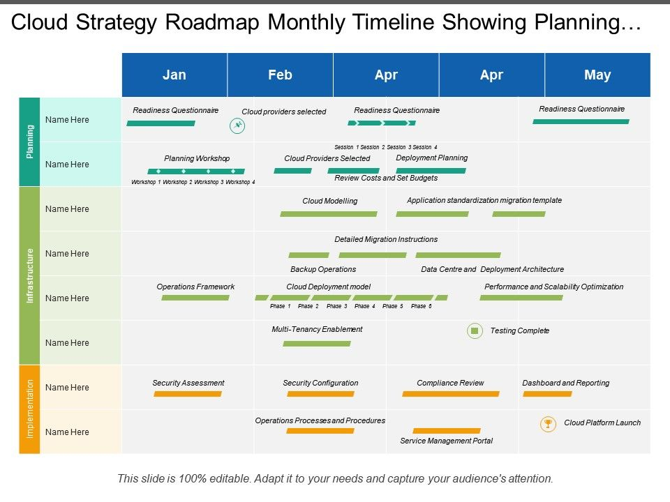 cloud_strategy_roadmap_monthly_timeline_showing_planning_workshops_and_infrastructure_Slide01