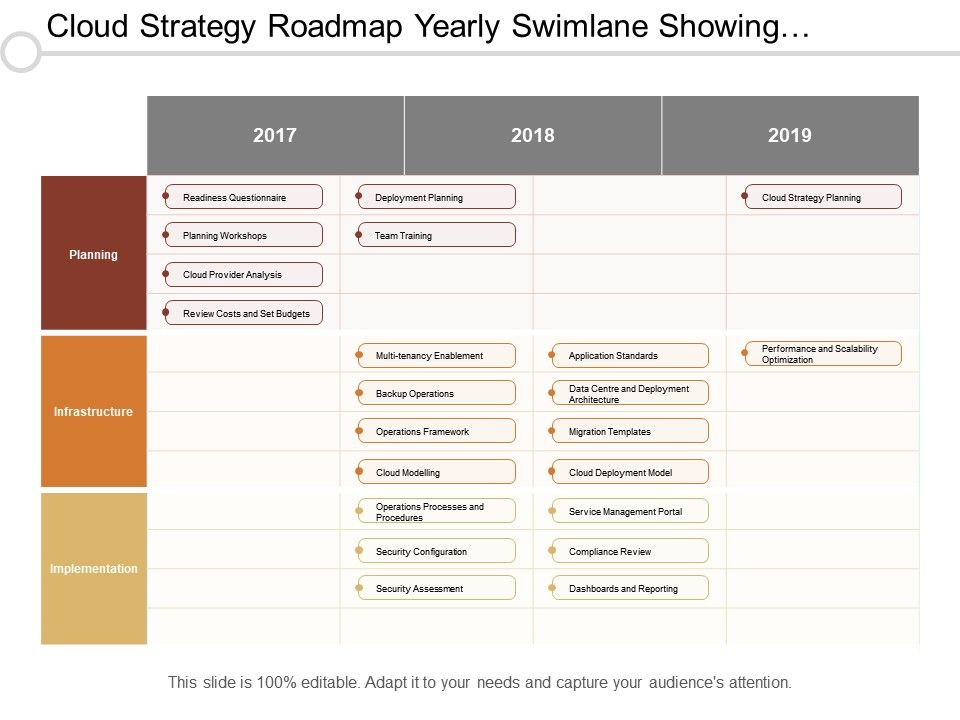 cloud_strategy_roadmap_yearly_swimlane_showing_cloud_provider_analysis_dashboard_Slide01
