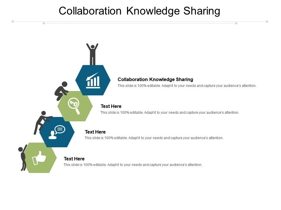 Collaboration Knowledge Sharing Ppt Powerpoint Presentation Icon Cpb