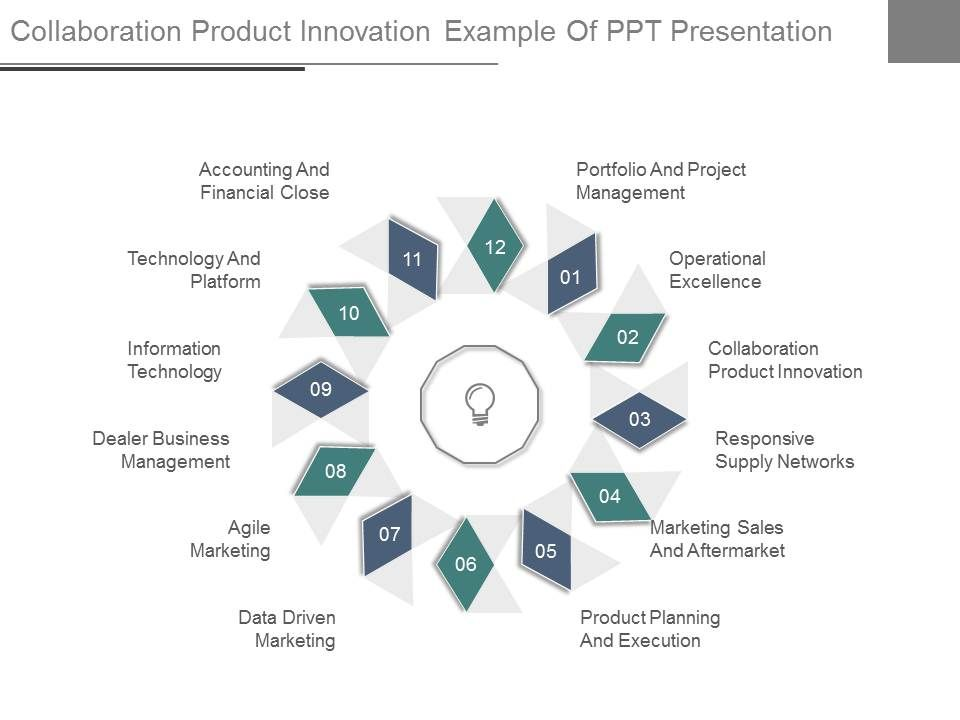 collaboration_product_innovation_example_of_ppt_presentation_Slide01