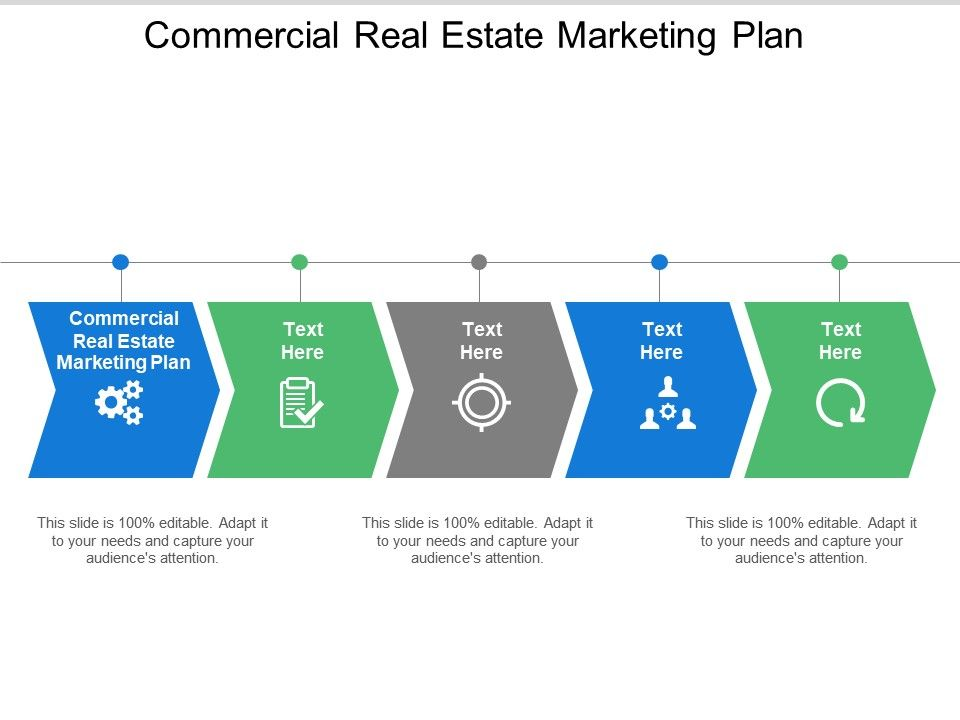 Commercial Real Estate Marketing Plan Ppt Powerpoint