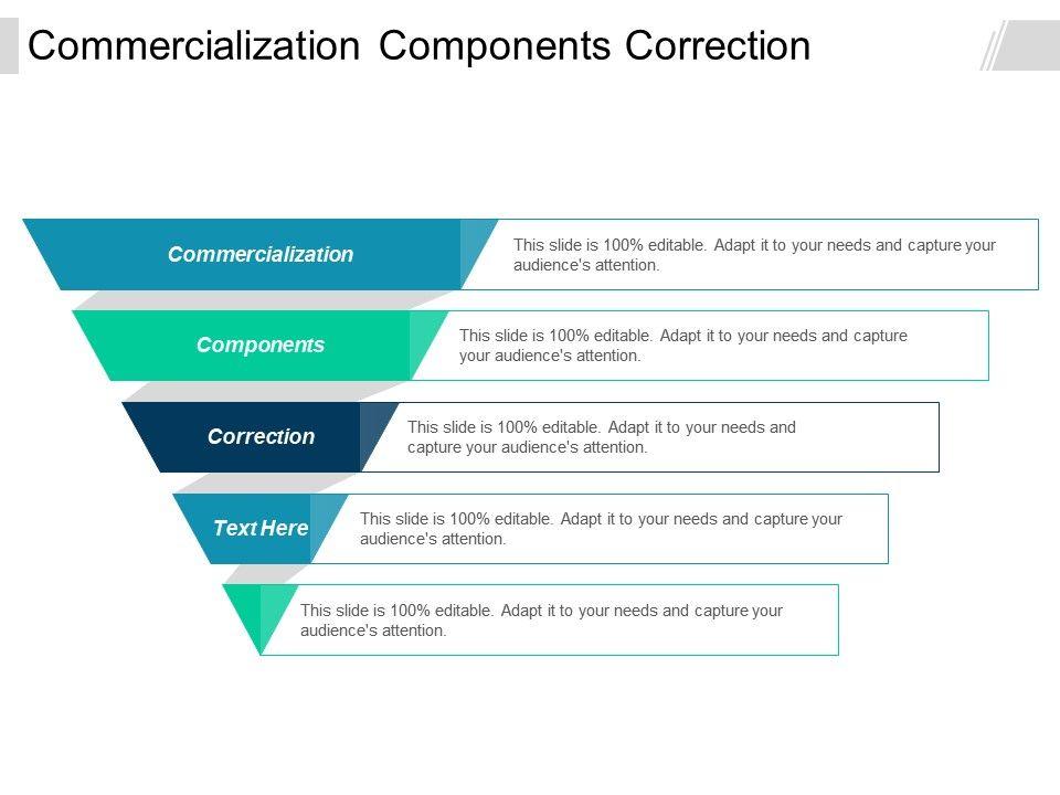 commercialization_components_correction_credit_profile_department_revenue_delphi_reports_cpb_Slide01