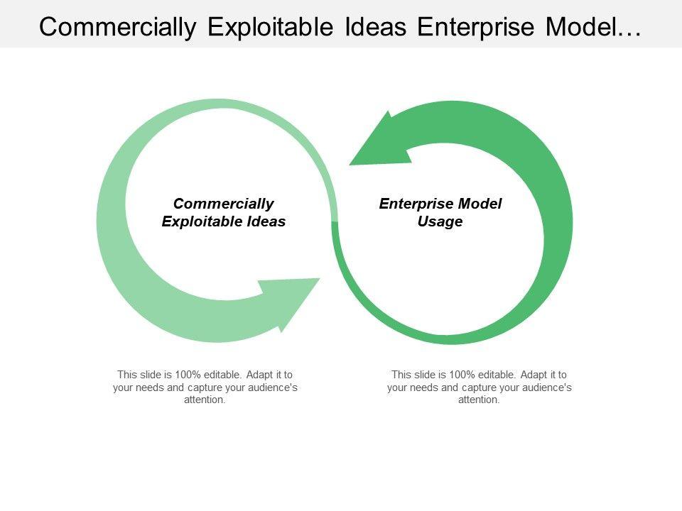 commercially_exploitable_ideas_enterprise_model_usage_metadata_management_Slide01