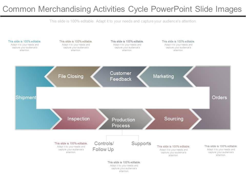 common_merchandising_activities_cycle_powerpoint_slide_images_Slide01