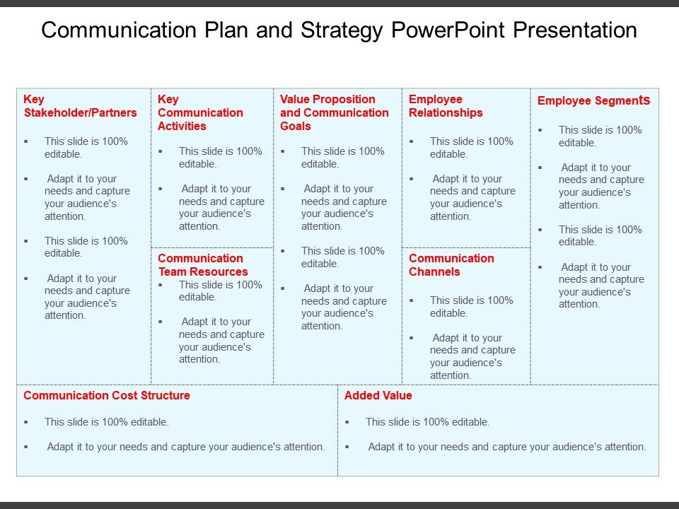 Communication Plan And Strategy Powerpoint Presentation Powerpoint Design Template Sample Presentation Ppt Presentation Background Images