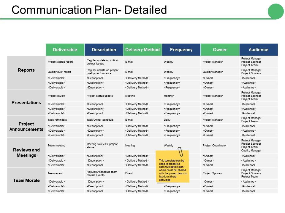 communication plan detailed ppt slides download powerpoint shapes