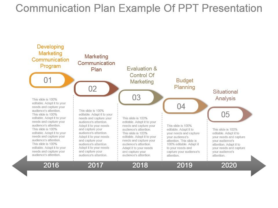 Communication Plan Example Of Ppt Presentation  Powerpoint