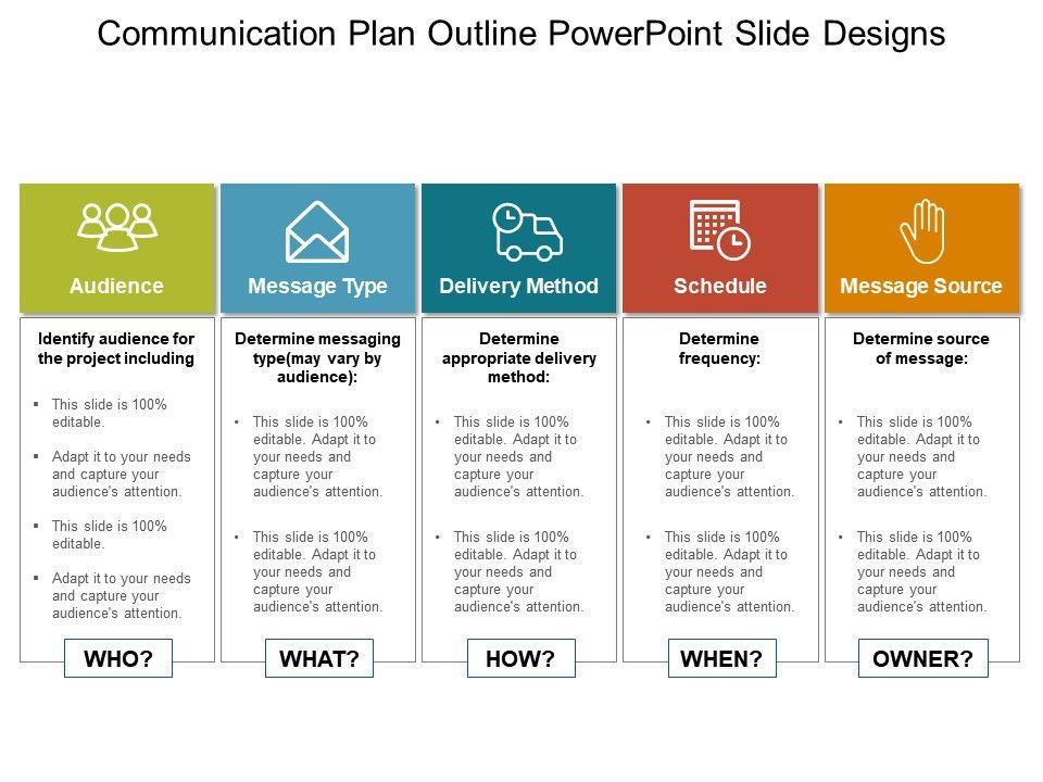 Communication Plan Outline Powerpoint Slide Designs | Graphics