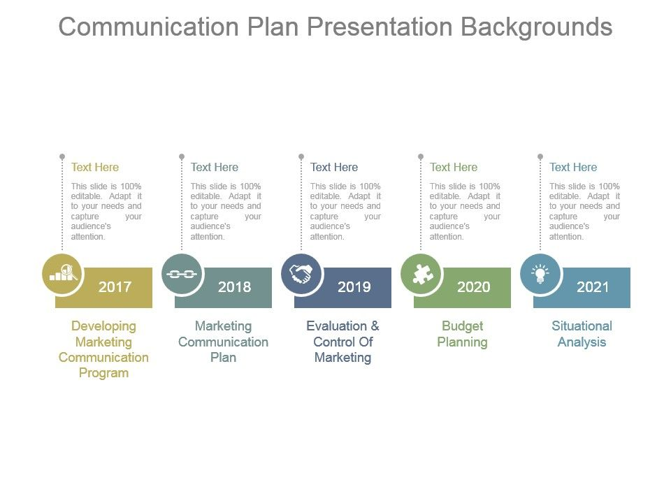 Communication Plan Presentation Backgrounds Powerpoint Templates