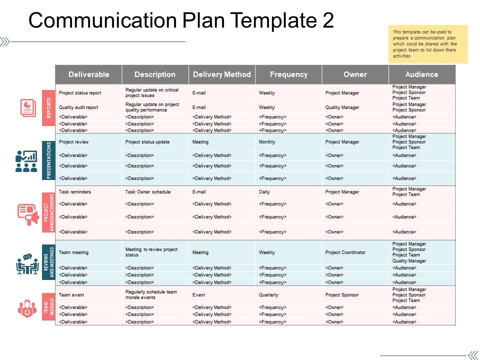Communication Plan Template 2 Ppt Background Ppt Images Gallery