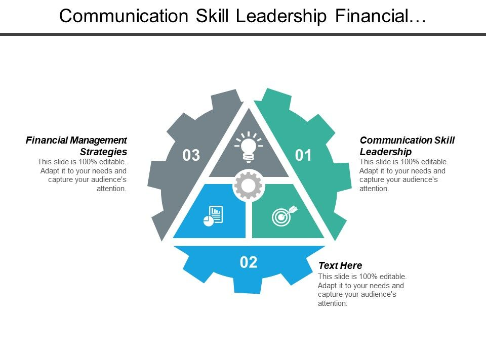 communication_skill_leadership_financial_management_strategies_negotiating_influencing_skills_cpb_Slide01