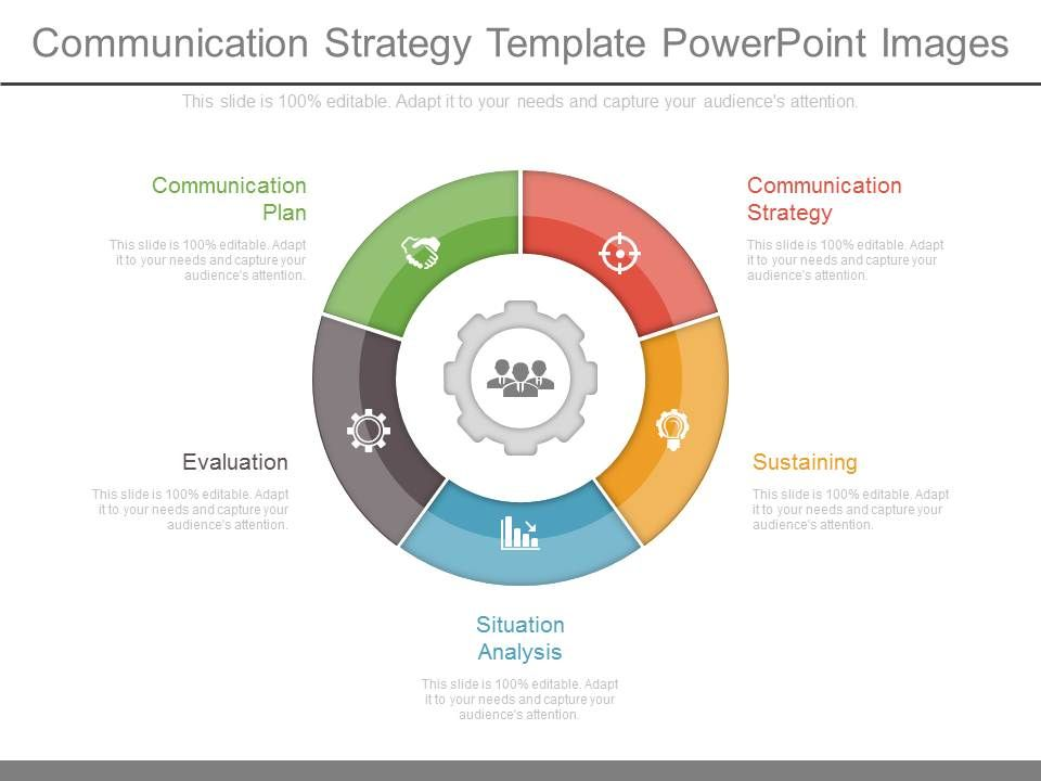 Communication strategy template powerpoint images for Social media communication plan template