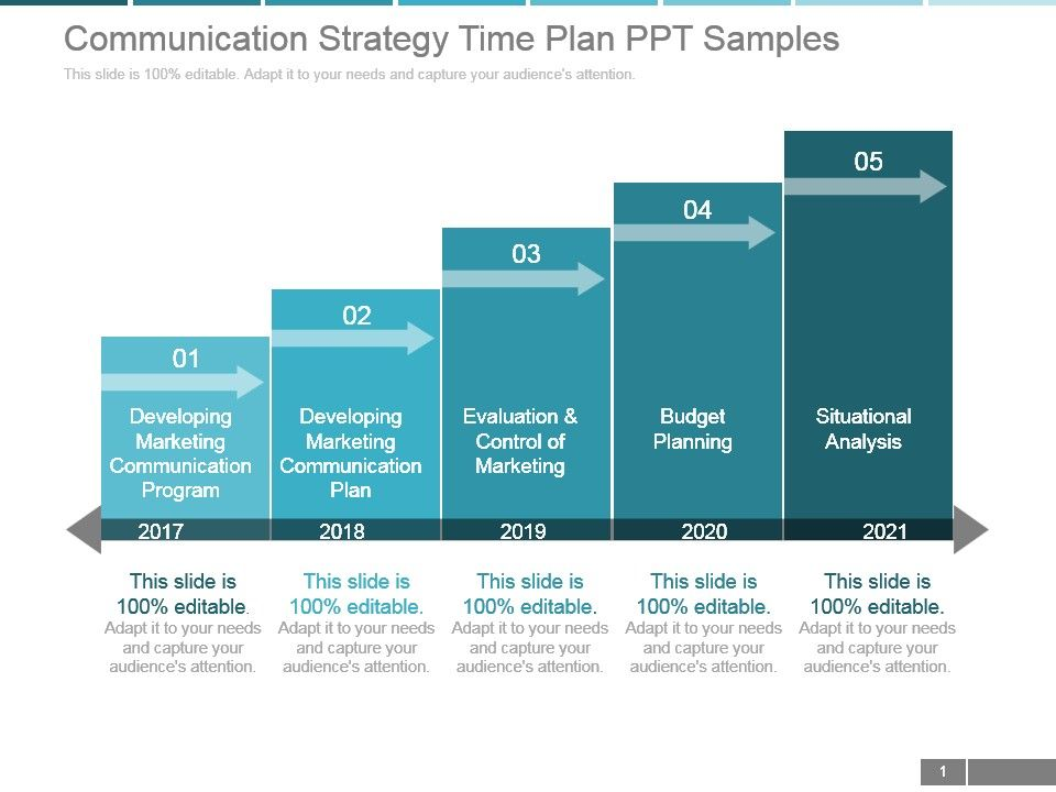 Communication Strategy Time Plan Ppt Samples | Powerpoint