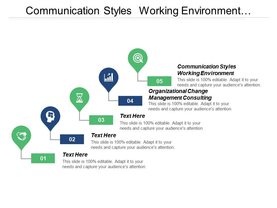 Communication Styles Working Environment Organizational Change