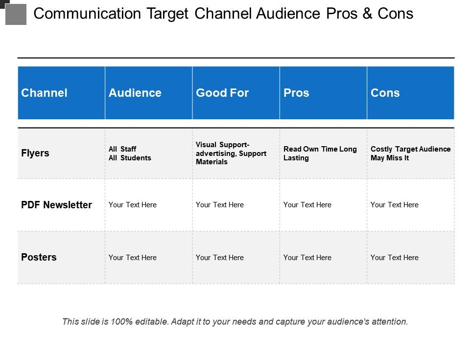 communication_target_channel_audience_pros_and_cons_Slide01