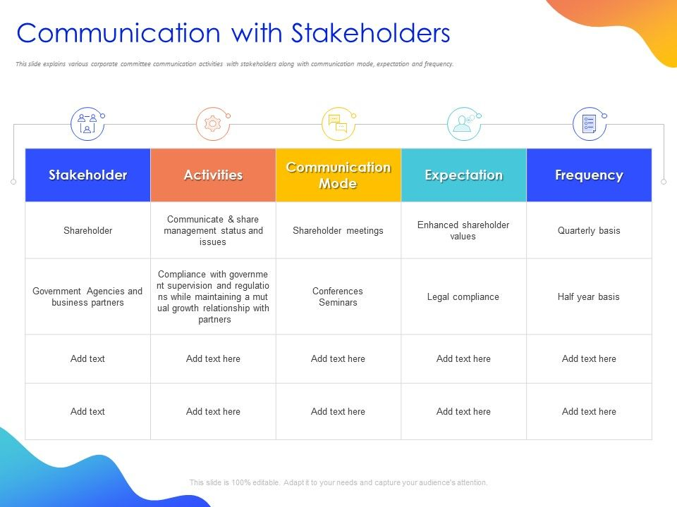 Communication With Stakeholders Ppt Powerpoint Presentation Inspiration Designs