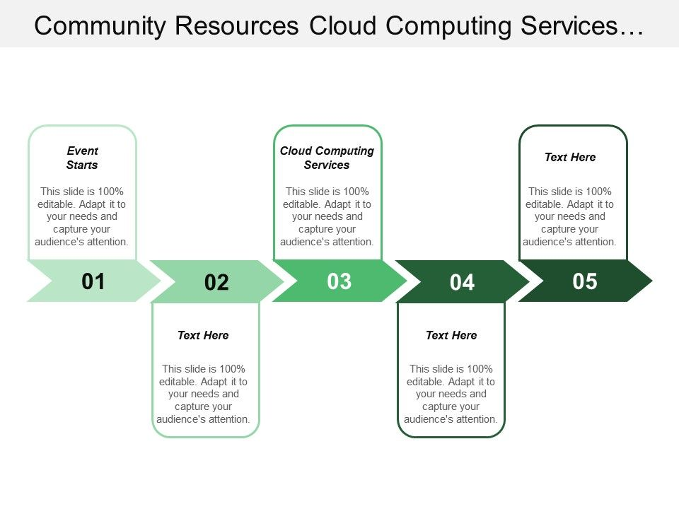Community Resources Cloud Computing Services Local Dedicated Press