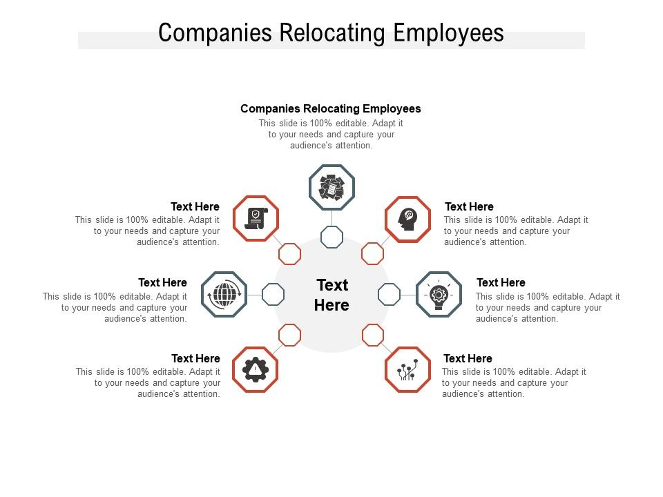 Companies Relocating Employees Ppt Powerpoint Presentation Professional Slideshow Cpb