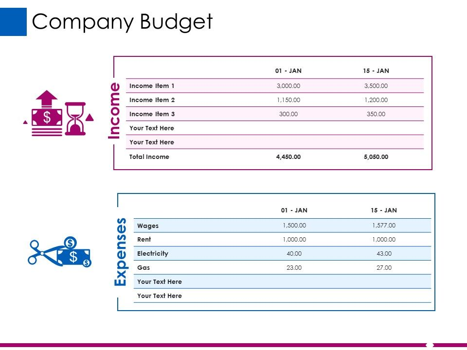 company budget ppt design templates powerpoint presentation sample