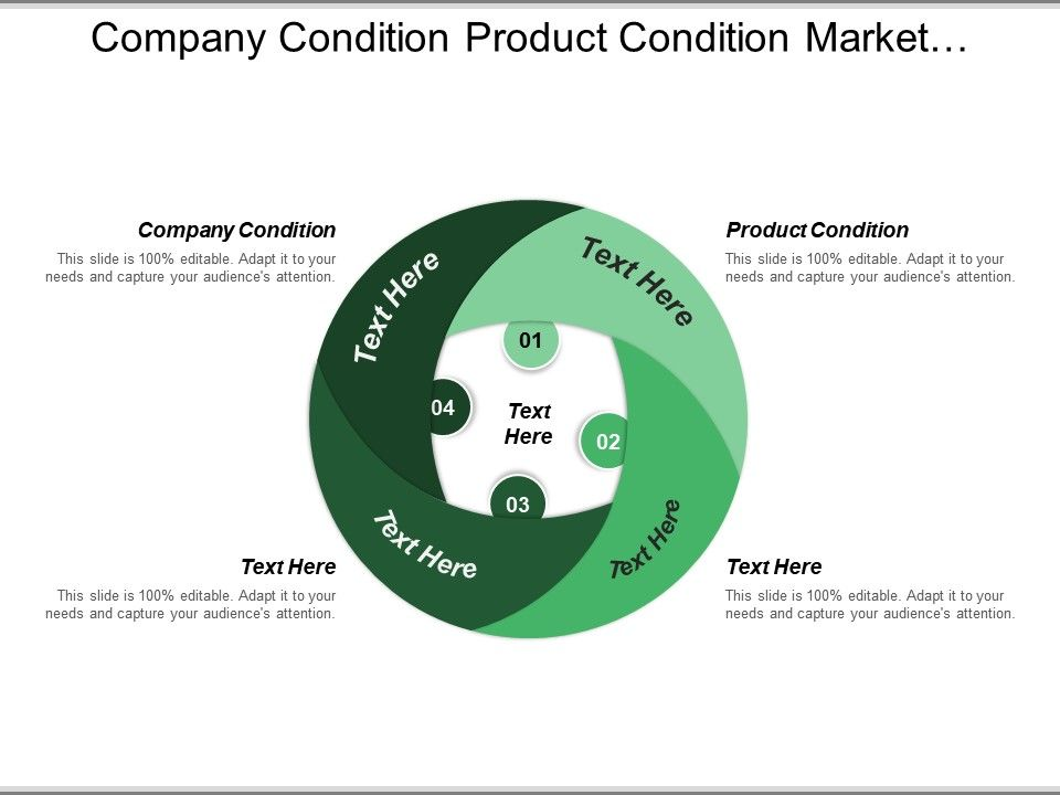 company condition product condition market condition essential