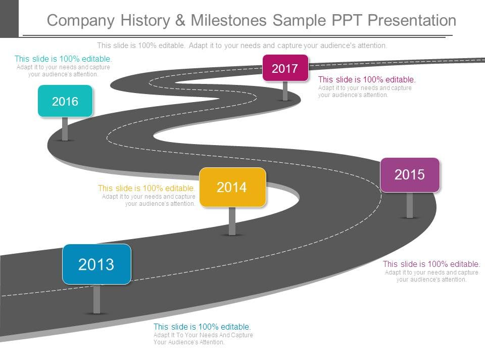 Company History And Milestones Sample Ppt Presentation