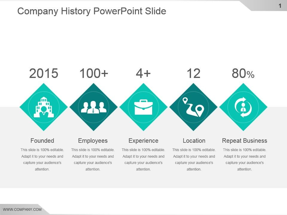 Company History Powerpoint Slide Powerpoint Slide