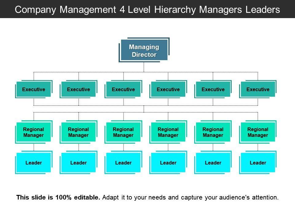 73615670 style hierarchy 1-many 4 piece powerpoint presentation, Executive Level Presentation Template, Presentation templates