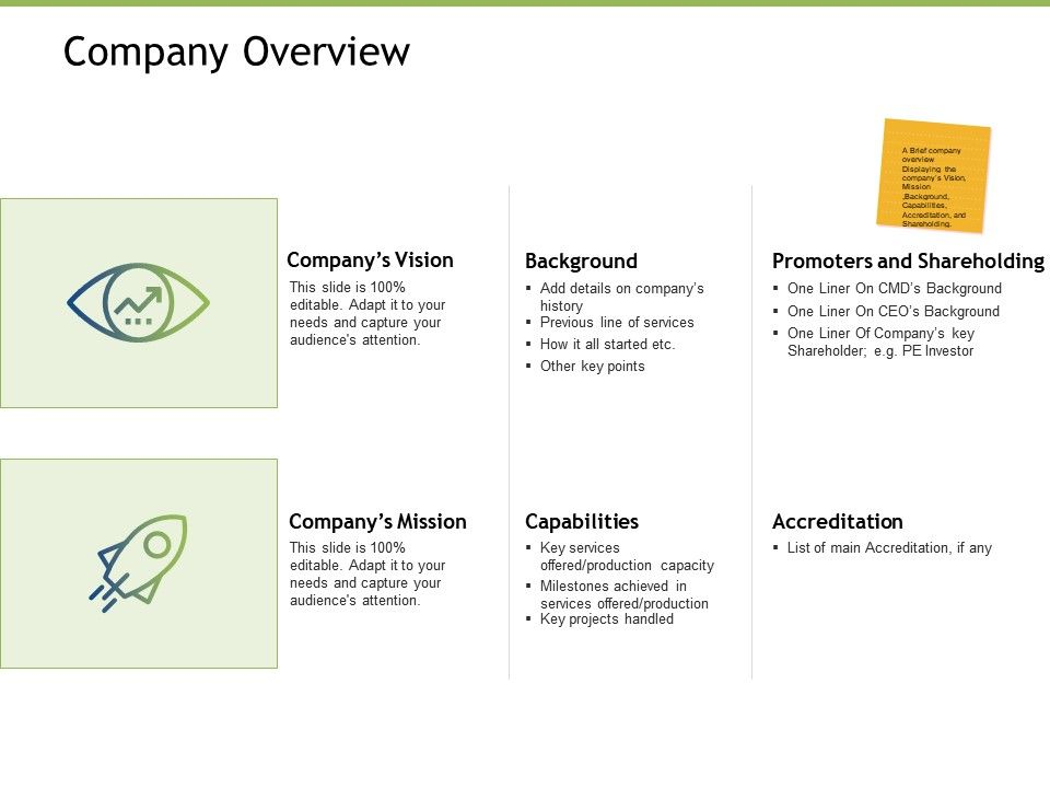 Company Overview Capabilities Accreditation Ppt Powerpoint Presentation Gallery Example
