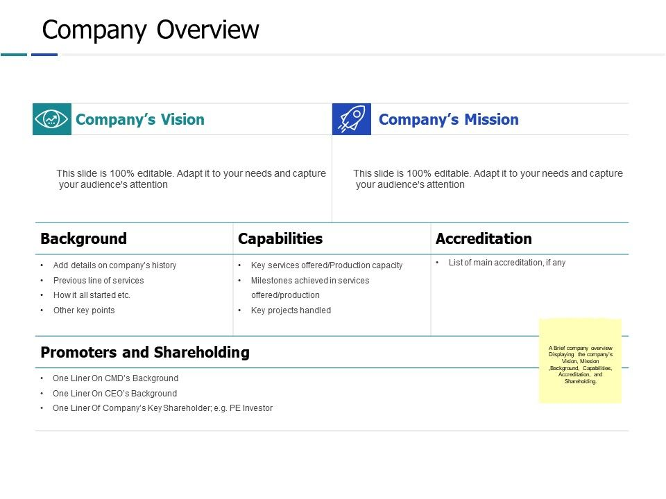 Company Overview Capabilities Ppt Powerpoint Presentation File