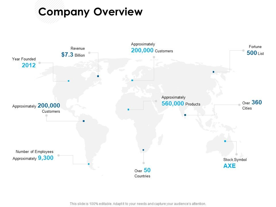 Company Overview Geographical Ppt Powerpoint Presentation Outline Outfit