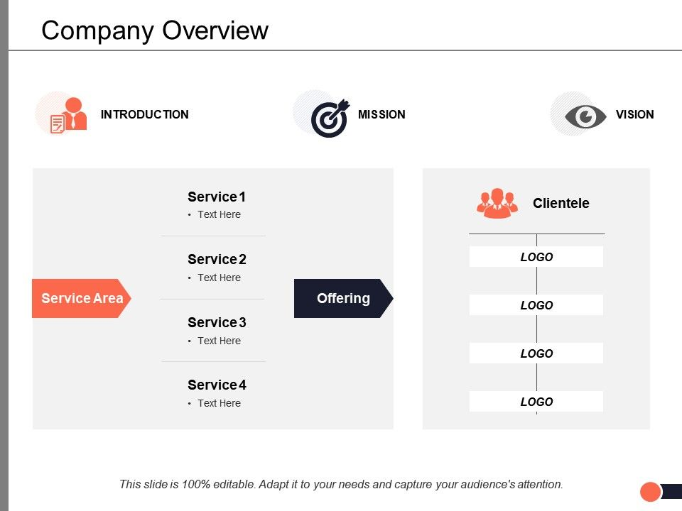 Company Overview Introduction Ppt Powerpoint Presentation