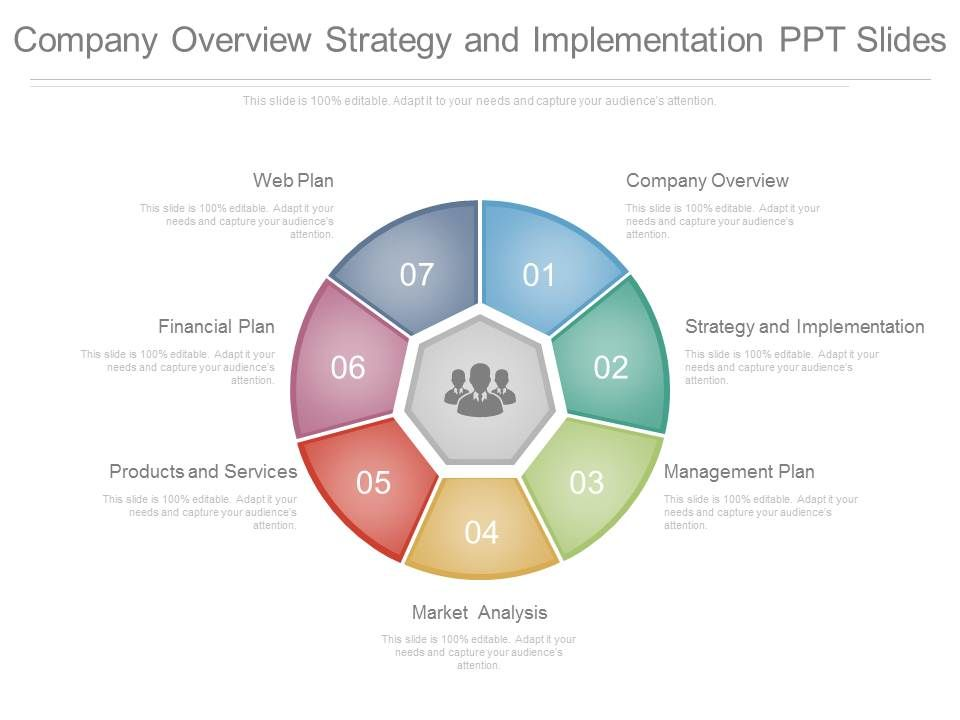 Company Overview Strategy And Implementation Ppt Slides | PowerPoint ...
