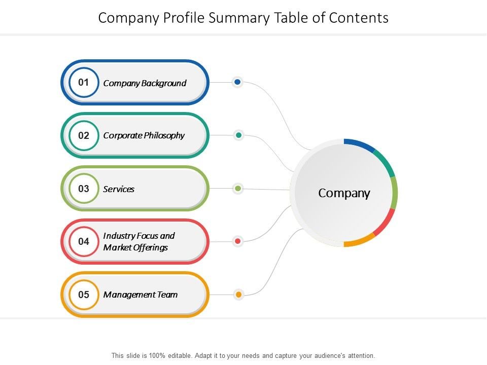 Company Profile Summary Table Of Contents Templates
