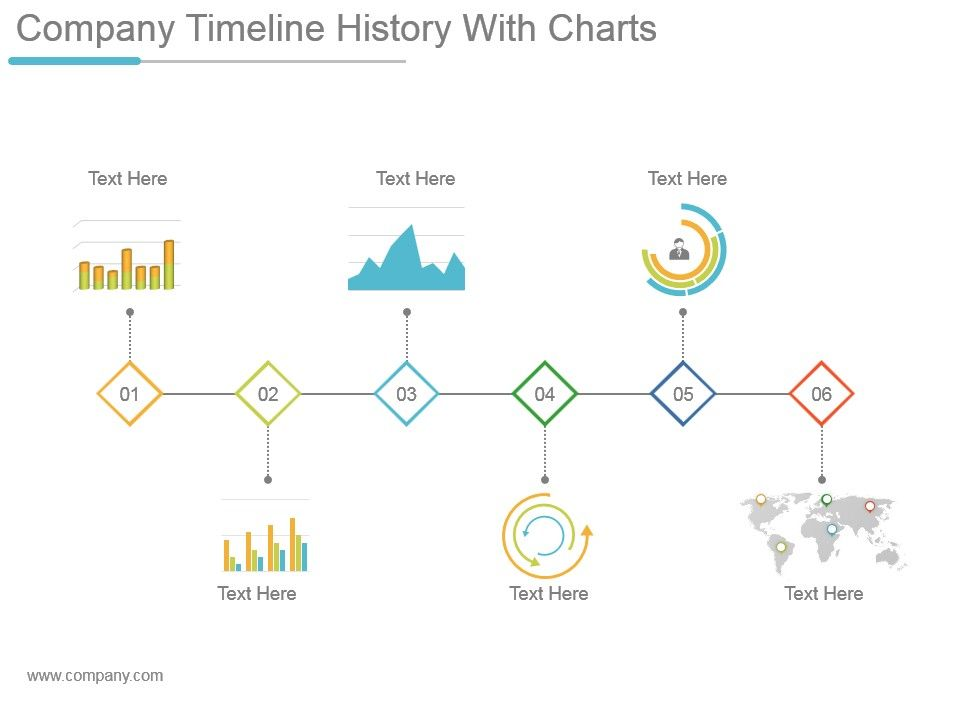 Company Timeline History With Charts Powerpoint Slide