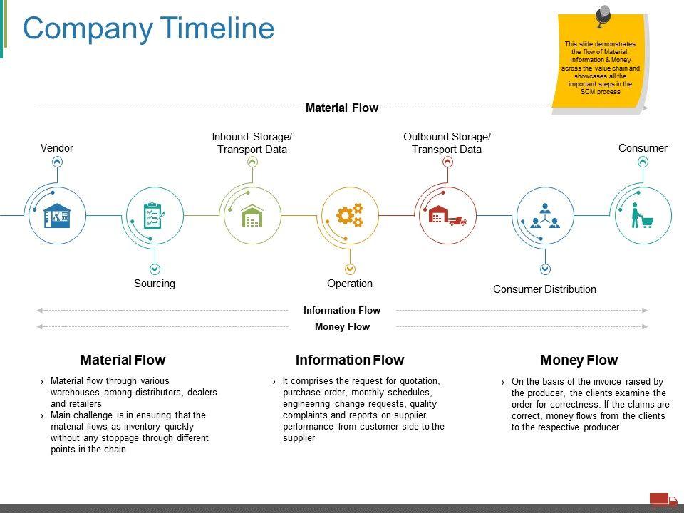 company_timeline_ppt_shapes_Slide01